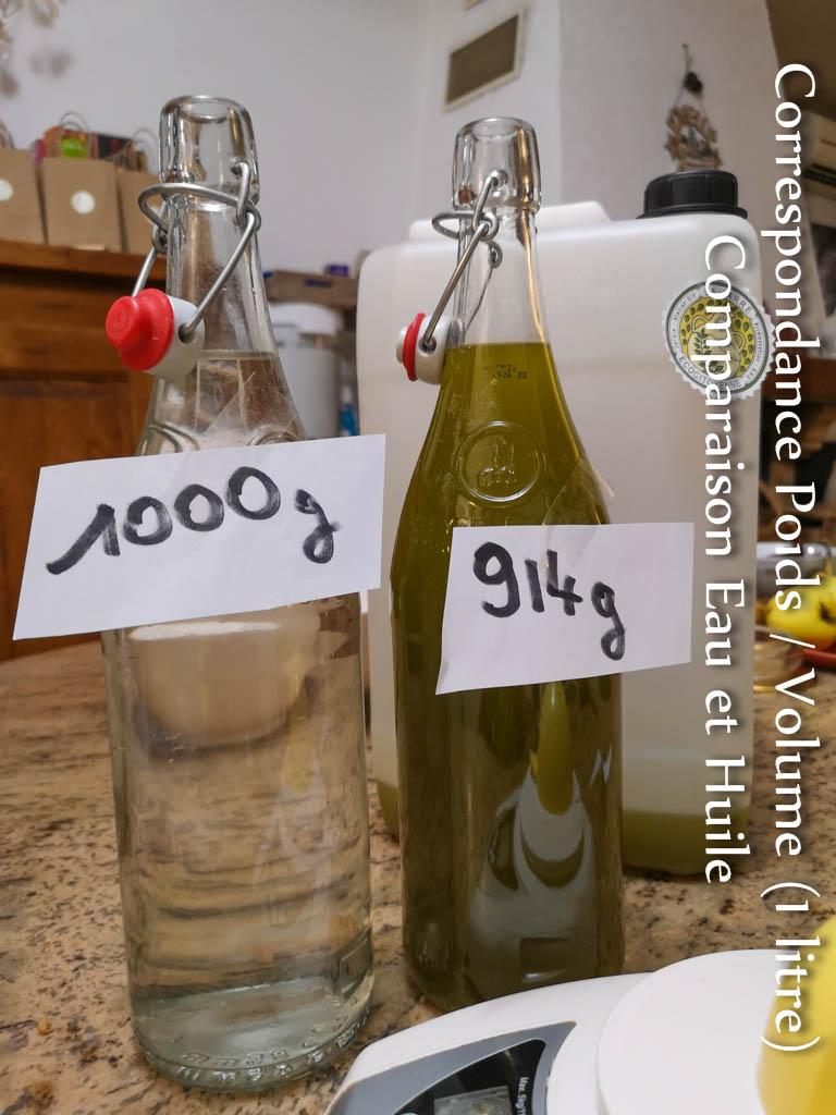L'huile d'Olive la Rochefortaise 2019