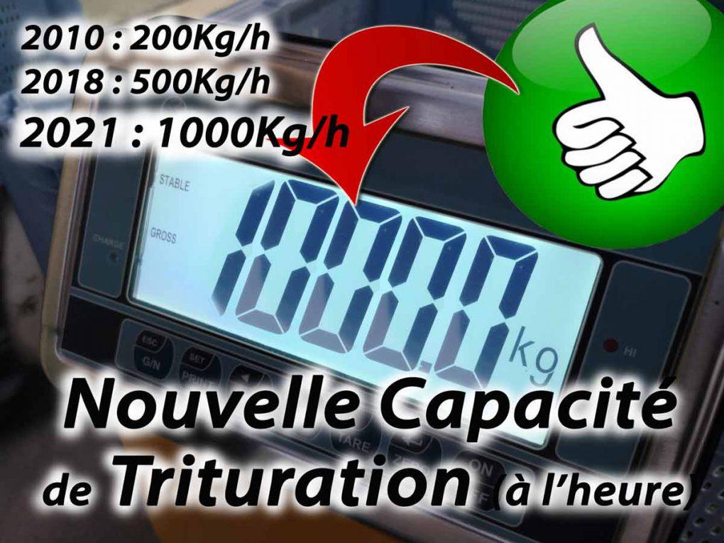 Moulin Romanou Augmente capacité trituration 2021